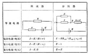 分压与限流电路