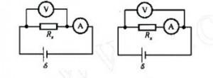 电流表内接法与外接法