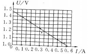 测量电源的电动势和内阻